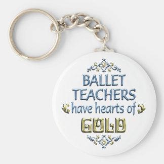 Aprecio del profesor del ballet llavero redondo tipo pin