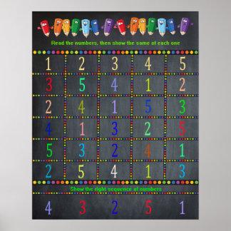 Aprendiendo los primeros números, 1-5, juego póster