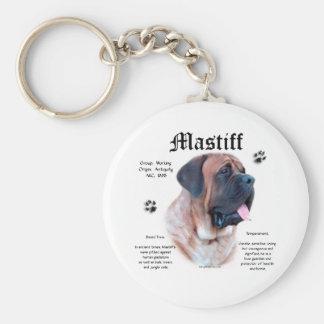 Apricot Mastiff History Keychain