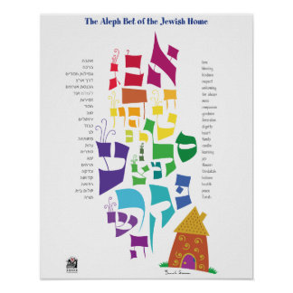 Apuesta de Aleph del hogar judío Posters