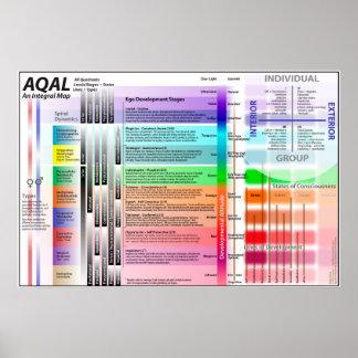 AQAL Chart ED ver 9