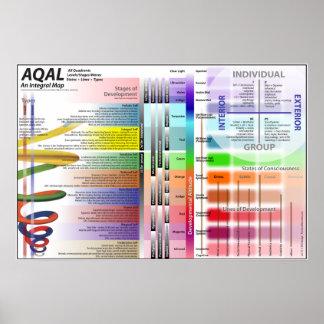 AQAL Chart ver 12