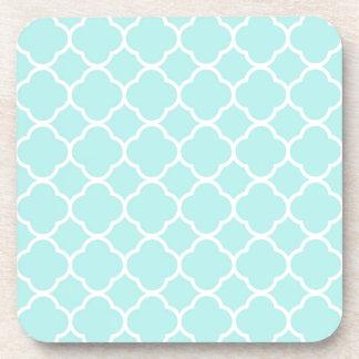 Aqua Blue Moroccan Pattern Coaster