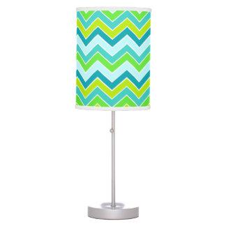 Aqua lime blue chevron zigzag pattern lamp shade