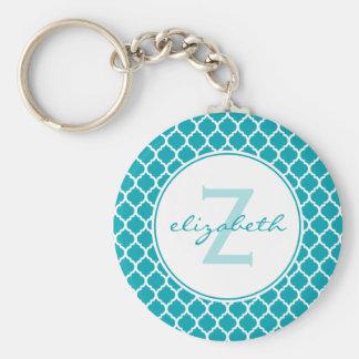 Aqua Quatrefoil Monogram Basic Round Button Keychain