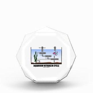 Aquarium Nitrogen Cycle (Ecology) Awards