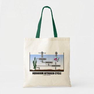 Aquarium Nitrogen Cycle (Ecology) Bag