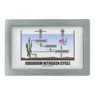 Aquarium Nitrogen Cycle (Ecology) Belt Buckle