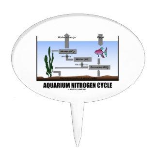 Aquarium Nitrogen Cycle (Ecology) Cake Pick