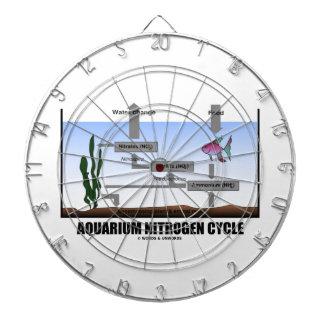 Aquarium Nitrogen Cycle (Ecology) Dart Boards