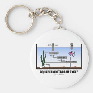 Aquarium Nitrogen Cycle (Ecology) Keychain