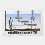 Aquarium Nitrogen Cycle (Ecology) Kitchen Towel