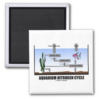 Aquarium Nitrogen Cycle (Ecology) Refrigerator Magnet