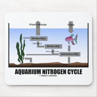Aquarium Nitrogen Cycle (Ecology) Mouse Pads