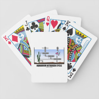 Aquarium Nitrogen Cycle (Ecology) Playing Cards