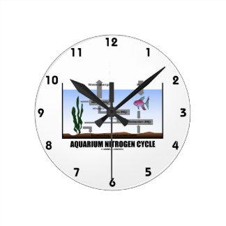 Aquarium Nitrogen Cycle (Ecology) Round Clock