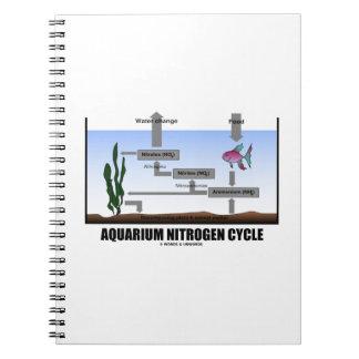 Aquarium Nitrogen Cycle (Ecology) Spiral Notebook