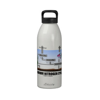 Aquarium Nitrogen Cycle (Ecology) Water Bottles
