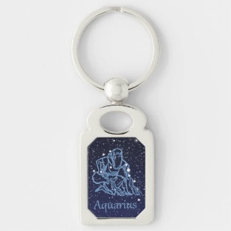 Aquarius Constellation and Zodiac Sign with Stars Keychain