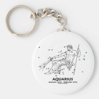Aquarius (January 20th - February 18th) Basic Round Button Keychain