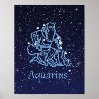 Aquarius Zodiac Sign and Constellation