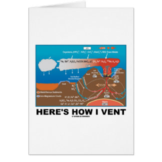 Aquí es cómo expreso el humor de la química del r tarjetas