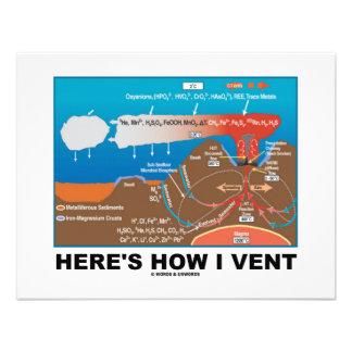 Aquí es cómo expreso el humor de la química del r invitacion personalizada