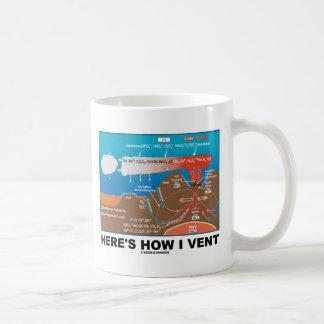 Aquí es cómo expreso el humor de la química del r tazas de café