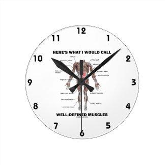 Aquí es lo que llamaría los músculos bien reloj redondo mediano