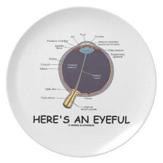 Aquí está un Eyeful (el humor de la anatomía del o Plato