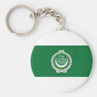 Arab League Flag Keychain
