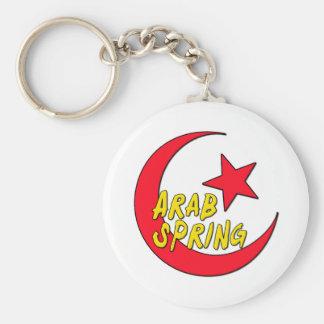 Arab Spring Keychain
