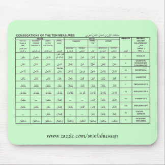Arabic Measures Mousepad Green