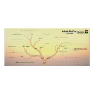 Arabic Word Tree Poster