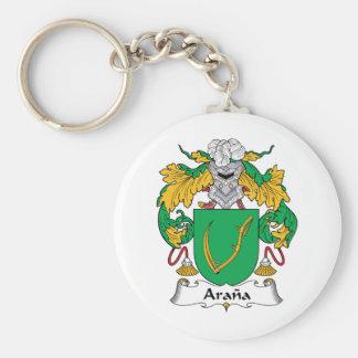 Arana Family Crest Basic Round Button Keychain