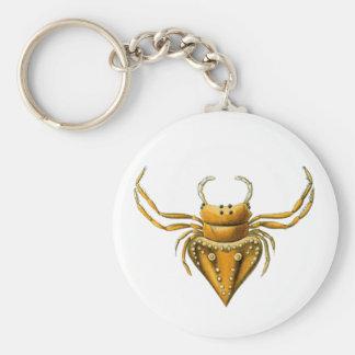 Arañas Llavero Redondo Tipo Pin