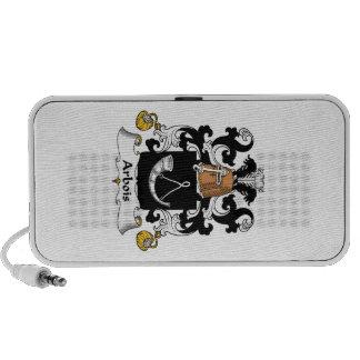Arbois Family Crest Speaker System