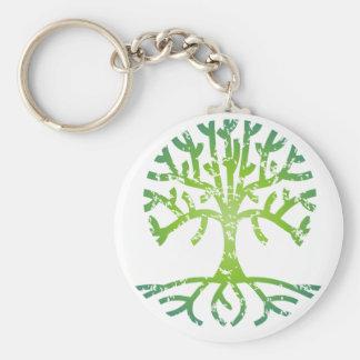Árbol apenado llavero redondo tipo pin