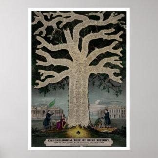 Árbol cronológico de la historia irlandesa póster