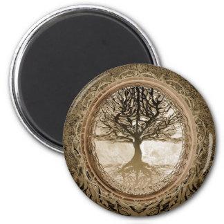 Árbol de Brown del modelo de la vida Iman