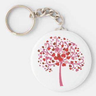 Árbol de corazones llavero redondo tipo pin