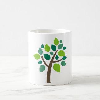 Árbol de familia 100 - verde tazas de café