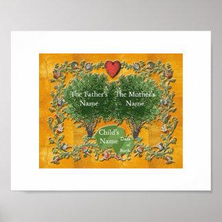 Árbol de familia 1 póster