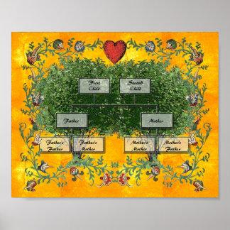 Árbol de familia 2 póster