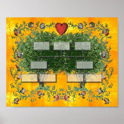 Árbol de familia 3 póster