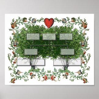 Árbol de familia 3A Póster
