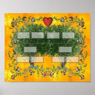 Árbol de familia 4 póster