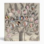 Árbol de familia antiguo asombroso - añada para ar