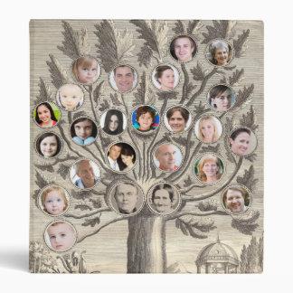 """Árbol de familia antiguo asombroso - añada para ar carpeta 1"""""""