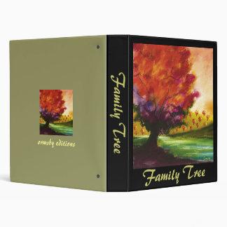 Árbol de familia, carpeta